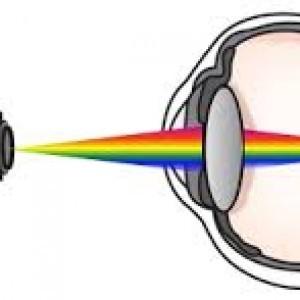 Фото Перфорационные очки