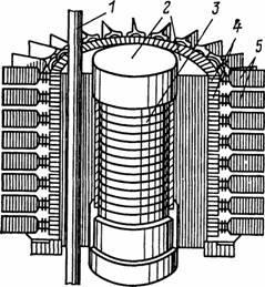 Фото Термоэлектрический генератор «Ромашка»