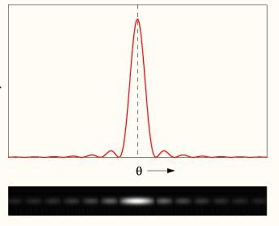 Фото Микролептонный метод регистрации полей разной природы
